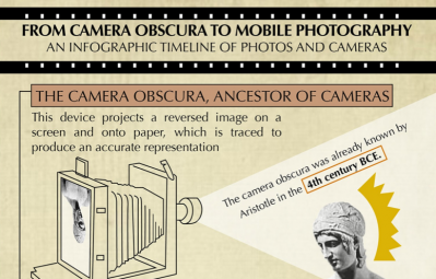 From camera obscura to mobile photography4