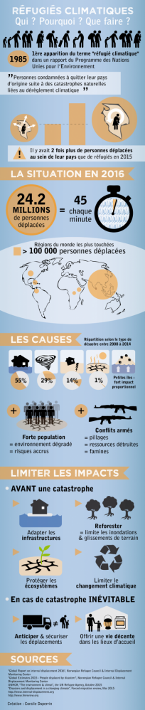 infographie refugies climatiques